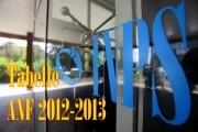 inps anf e1339337002644 Le nuove tabelle INPS Assegni Nucleo Familiare 2012/2013